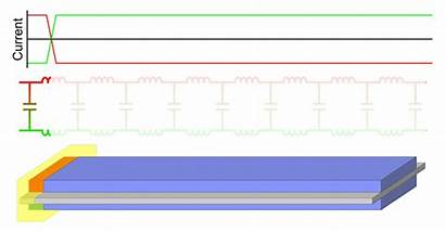 Pcb Return Path Current Impedance Diagram Flow
