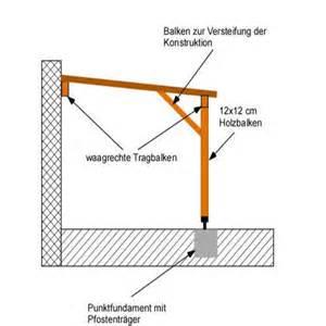 balkonã berdachung selber bauen holz pavillon dach selber bauen bvrao