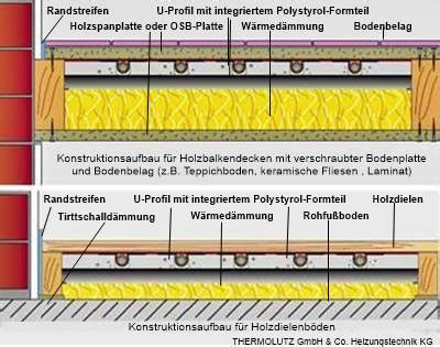 bodenaufbau fußbodenheizung neubau fu 223 bodenheizung holzbalkendecke shkwissen haustechnikdialog