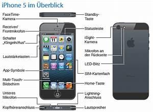 Iphone 6 Handbuch : apple stellt iphone 5 handbuch zum download bereit it ~ Orissabook.com Haus und Dekorationen
