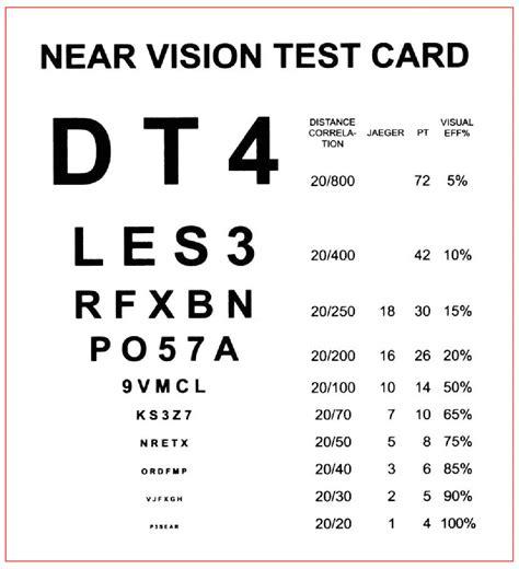 dmv eye chart  newmakeupjdico