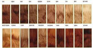 Hair Dye Colors Chart Color Chart Hair Color Inspiration Pinterest Color
