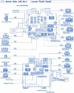 Toyota Sienna 2001 Junction Fuse Box  Block Circuit Breaker Diagram  U00bb Carfusebox