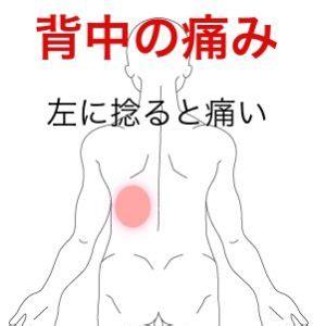 肩 から 背中 の 痛み