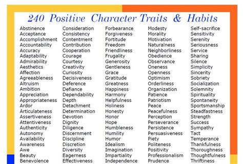 25+ Best Ideas About Personality Traits List On Pinterest