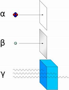 Flux penetration preventing structure