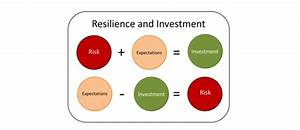 Resilience and planningTrident Crisis Solutions Ltd