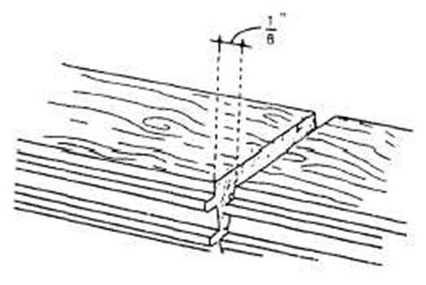 Tongue And Groove Roof Decking Dimensions by Wood Fiber