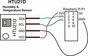 Stupendous Wiringpi Python I2C Motor Diagram Viddyup Com Wiring Digital Resources Funiwoestevosnl