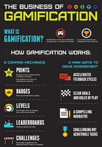 What Is Gamification Infographic