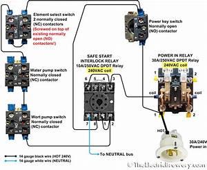 Power Key Switch