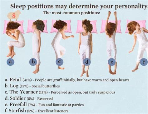 Psychological Facts About Sleep  Sailejakalekar. Homemade Decoration Ideas For Living Room. Average Size Of Living Room Window. The Living Room Cafe La Jolla. How To Arrange Living Room Dining Room Combo. Living Room Curtains Bed Bath And Beyond. Apartment Living Room Packages. Living Room Sofa Set Pictures. Small Living Room Color Schemes
