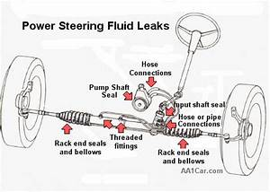 Auto Repairs  How To Change A Power Steering Pump  U00bb Any