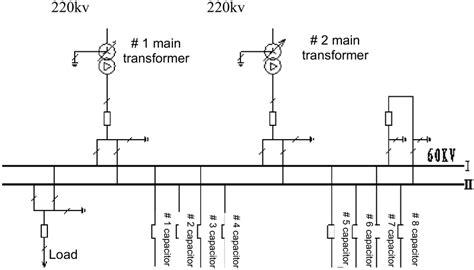 substation wiring diagram scientific diagram