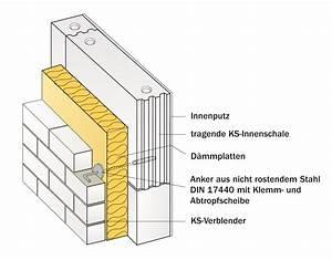 Zweischaliges Mauerwerk Mit Luftschicht : mehrschalige au enwand zapf daigfuss ~ Frokenaadalensverden.com Haus und Dekorationen