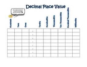 5th grade place value chart decimal place value chart worksheet laptuoso