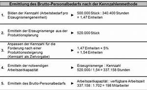 Personalbedarf Berechnen : 5 1 beispielhafte kennzahlen fachkraefte ~ Themetempest.com Abrechnung