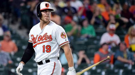 chris davis finishes    worst batting average