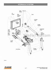 Case 40xt 60xt 70xt Troubleshooting  U0026 Schematic Service