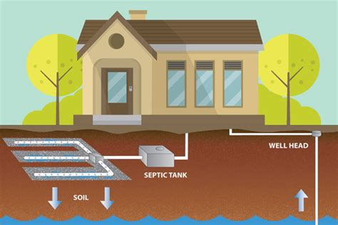 quick guide  septic tanks  septic systems