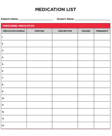 printable medication list templates  samples