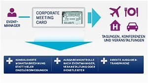 Amex Abrechnung : veranstaltungsmanagement corporate meeting card american express ~ Themetempest.com Abrechnung