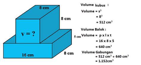 Volume kedua bangun ruang ini dapat dicari dengan cara menjumlahkan volume dari setiap jenis bangun tiga dimensi tersebut. Soal Evaluasi Tema 5 Kelas Vi Wirausaha | Mikirbae