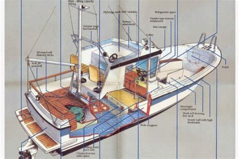 Layout Boat A Vendre by Two Botnia Targa Motor Boats For Sale Yachting Brokers