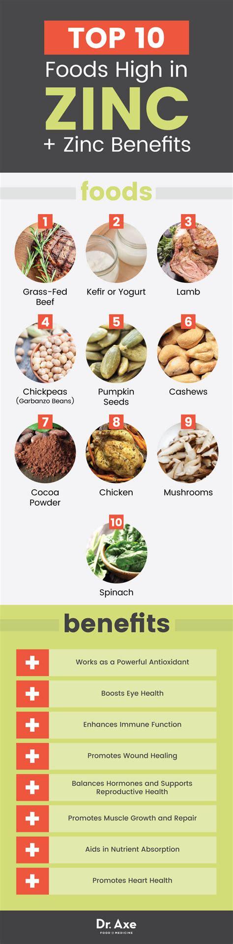 top 10 foods high in zinc health food is medicine