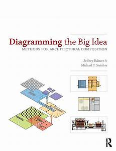 The Big Idea Methods For Architectural Composition