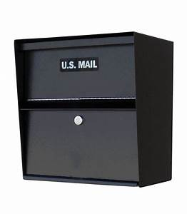 Residential Mailboxes Wall Mount Ideas — The Decoras ...