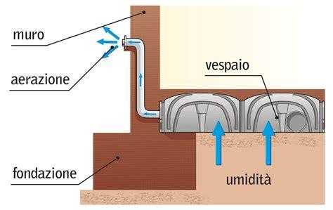 Risalita Umidità Dal Pavimento by Umidit 224 Nei Muri Per Infiltrazione Come Risolvere Il
