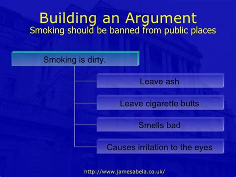 smoking should be banned essay smoking should be banned in all public places