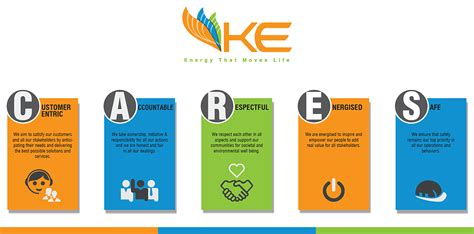 Our Vision, Mission & Values - K-Electric