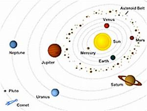 1st Grade Solar System Printable - Pics about space