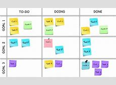 Task Board a Great Task Management Tool for Projects