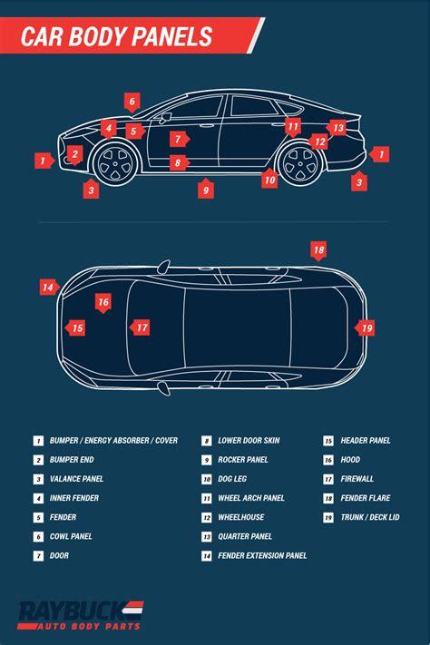 Parts The Car Body Diagram Best Cars Modified Dur Flex