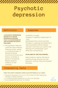 Psychotic Depression  Symptoms, Causes And Diagnosis. St Thomas University Online Courses. Oakland Ophthalmic Surgery Tampa Local Movers. Interest Rate Reduction Refinance Loan. Teacher Certification Wisconsin. Rosetta Stone Portuguese Review. Education Maximizer Loan How To Send Money To. Account Receivables Job Description. Certified Nurse Anesthetist Schooling