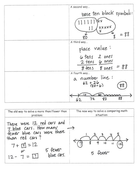 Common Core Math Problems  The Education Action Network