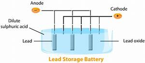 Can You Please Give A Simplified Diagram Of Lead Storage