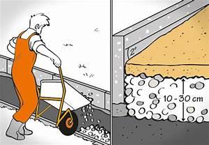 Garagenzufahrt Gestalten Mit Kies Oder Schotter : gartenweg anlegen und pflastern obi zeigt ihnen wie ~ Indierocktalk.com Haus und Dekorationen