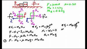 Friction Force Two Blocks Part 1