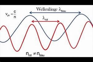 Totalreflexion Berechnen : video lichtbrechung die physik erkl rt das ph nomen so ~ Themetempest.com Abrechnung