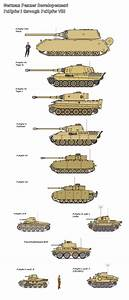 German Tank development from the Panzer I to the proposed ...