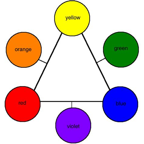 what two colors make orange 28 images what color is an orange science 2 0 best 20 icing