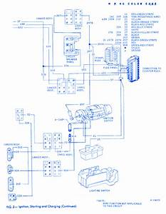 Ford Fairmont 1995 Part Electrical Circuit Wiring Diagram  U00bb Carfusebox