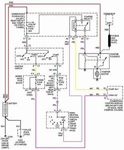 Neutral Safety Switch Wiring Diagram