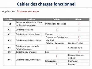 Cahier Des Charges Plan : comment faire un cahier des charges fonctionnel ~ Premium-room.com Idées de Décoration