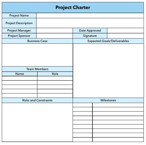 Project Charter Template How To Write A Winning Project Charter Lucidchart