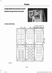 Fuses Ford Fiesta 2014 6 G Owners Manual